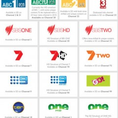 Free to Air TV Guide Brisbane Complete Channels